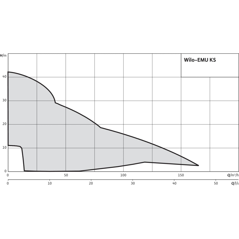 Фекальный насос Wilo EMU KS 12 D GG